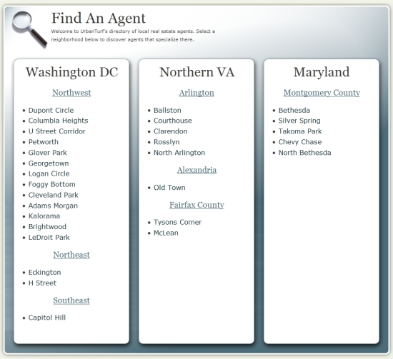 How Do You Find A Real Estate Agent?: Figure 2