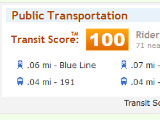Walk Score Introduces Transit Score