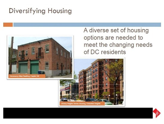 The Future of DC Housing Discussed at Smart Growth Forum: Figure 1