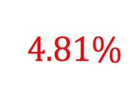 4.81%: Your Weekly Mortgage Rate Update: Figure 1