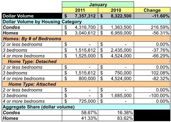 Housing Market Watch: 20015: Figure 4