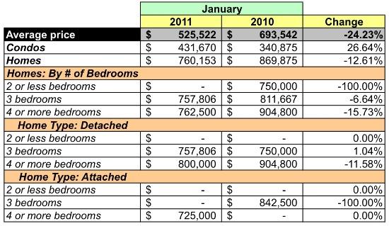 Housing Market Watch: 20015: Figure 2