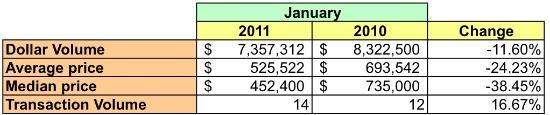 Housing Market Watch: 20015: Figure 1