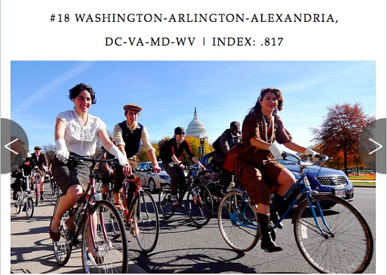Best Place For New Grads? DC Ranks 18th: Figure 1