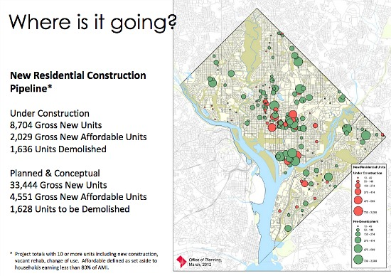 The Changing Face of Housing in DC: Figure 5