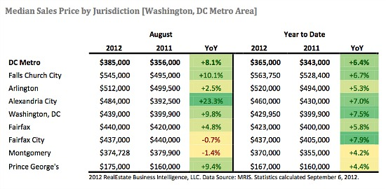 Fall Market Predictions: Lower Rents, Lower Rates, Lower Supply: Figure 3