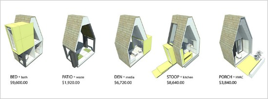 Could Alleys Be Filled with Pre-Fab Micro Homes?: Figure 2