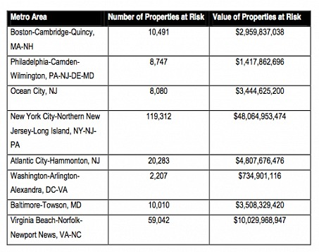 Sandy Threatens 2,200 Homes in the DC Area: Figure 1