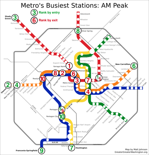 Where Are Metro's Busiest Routes and Stations?: Figure 1