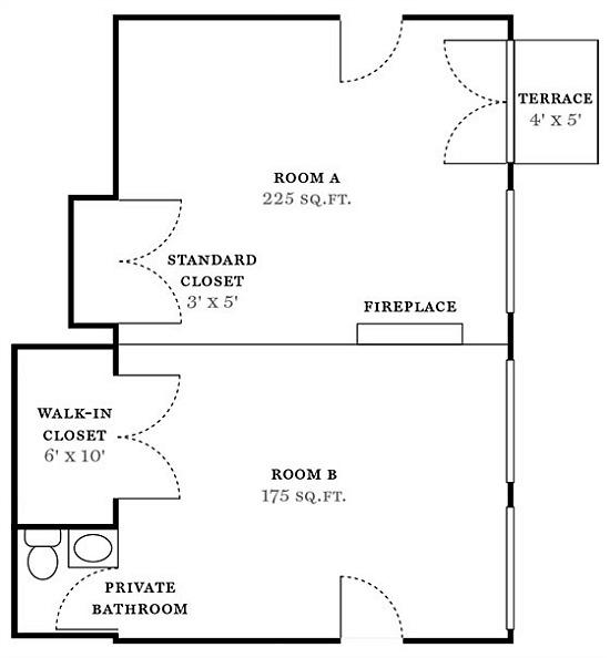 Splitting Rent With Bigger Room