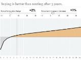 The Rent Versus Buy Calculator Put to the Test, Part II
