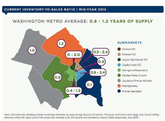 Report: New Condo Supply in DC Area At Lowest Level Since 2003: Figure 1