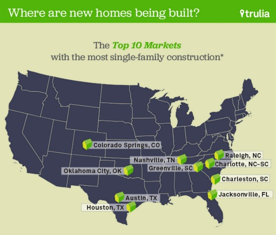 More Americans Want New Homes Rather Than Old, Study Says: Figure 2