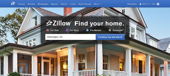 Zillow Wants to Buy Its Biggest Rival, Trulia: Figure 1