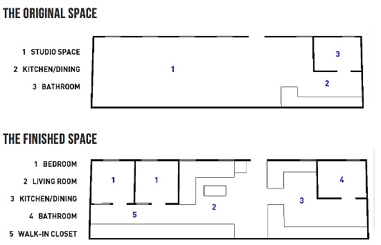 How a Studio Became a Two-Bedroom Apartment in Brooklyn: Figure 3