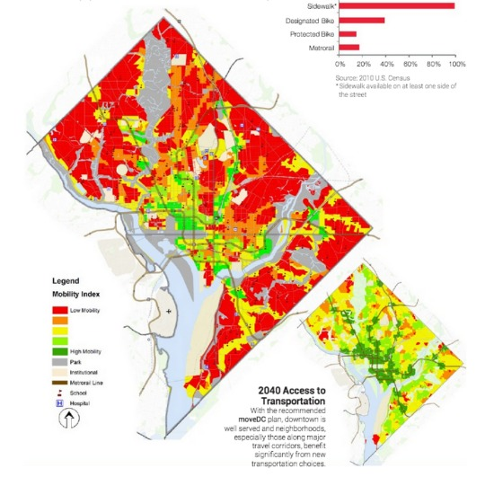 'moveDC' Transportation Plan Emphasizes Bikes and Buses: Figure 1