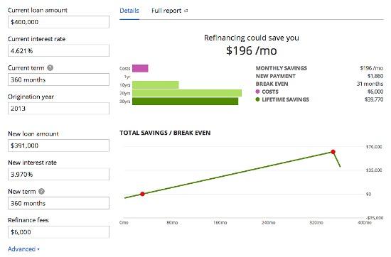 A $500,000 Refinance Scenario: Figure 2