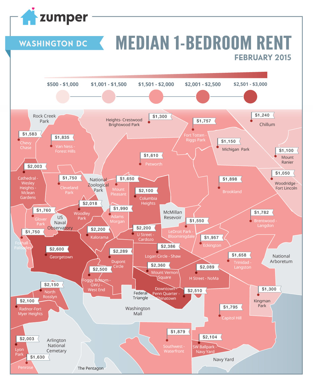 image. The Cost of a One Bedroom Rental in DC