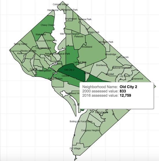DC Property Assessments Rise Sixfold Since 2000: Figure 1
