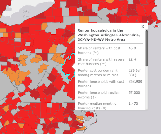 46 Percent of DC Area Renters are Burdened with Housing Costs: Figure 1
