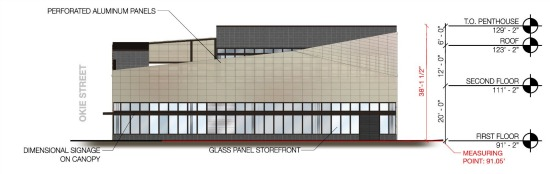 Douglas' Latest Plans for the Addition to the Hecht Warehouse Redevelopment: Figure 2