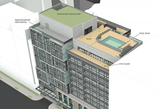 A Few Changes For Union Market's Boutique Hotel: Figure 3