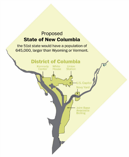 New Columbia, the 51st State?: Figure 1