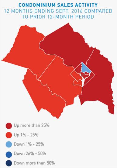 Despite Low Supply, New Condo Sales in DC Area Up 22 Percent: Figure 3