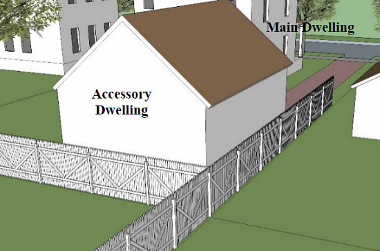 Arlington County Expected to Expand Accessory Dwelling Regulations: Figure 1