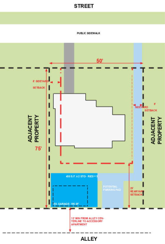 The Essential Guide to Building an Accessory Dwelling Unit in DC: Figure 7