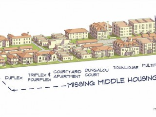 Where in DC is Missing Middle Housing Not Missing?