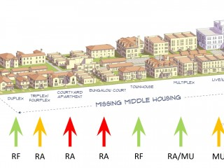 How Missing Middle Housing Can be Inserted in DC's Zones