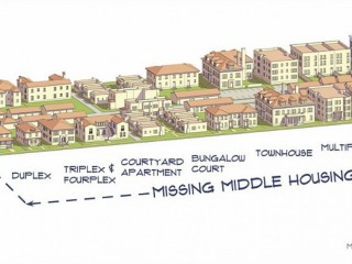 A New Missing Middle Housing Bill Introduced in Montgomery County